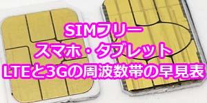 3G/LTEの周波数まとめ